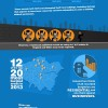Infographic - Crime In London - Alexandra Locksmiths