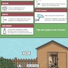 Home Security Infographic from Sainsbury's Bank Money Matters Blog